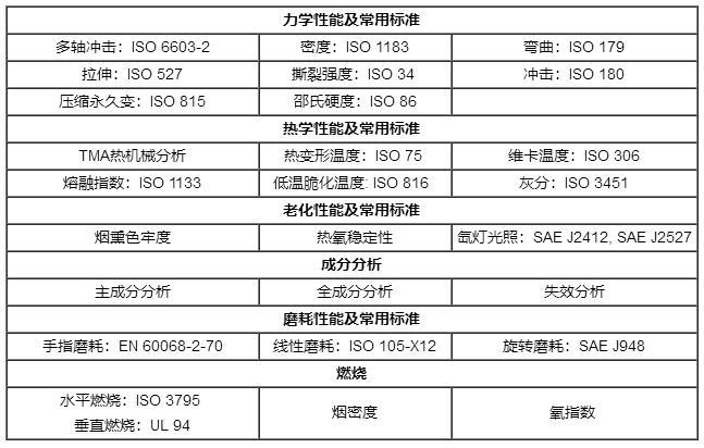 汽車高分子材料測試標準