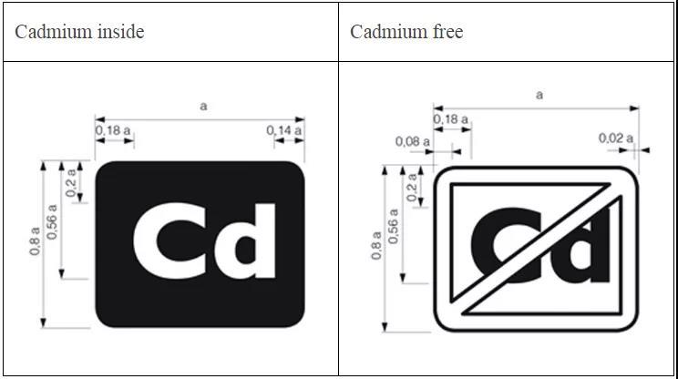 """""""Cadmium free""""标识"""