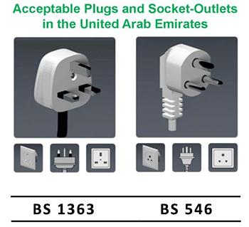 ECAS认证插头要求